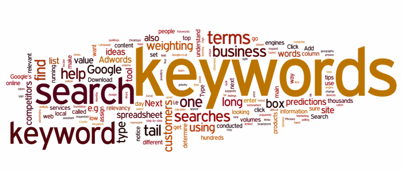 World showing words relating to keywords