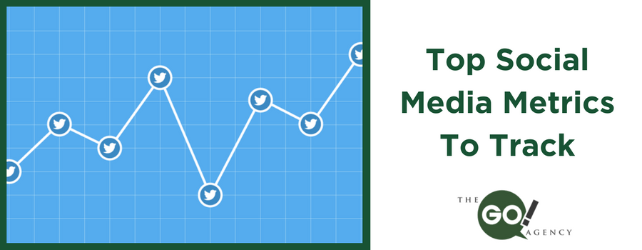 Social Media Metrics You Should Be Tracking Right Now