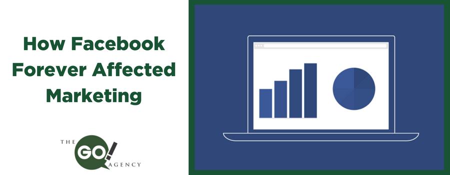 How Facebook Forever Affected Marketing